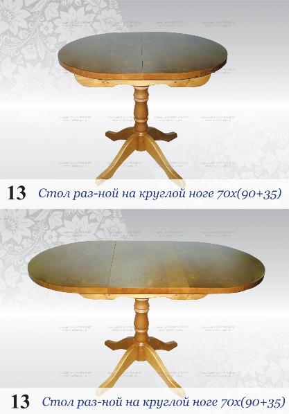Белые кухонные столы. Белый обеденный круглый стол на одной ножке